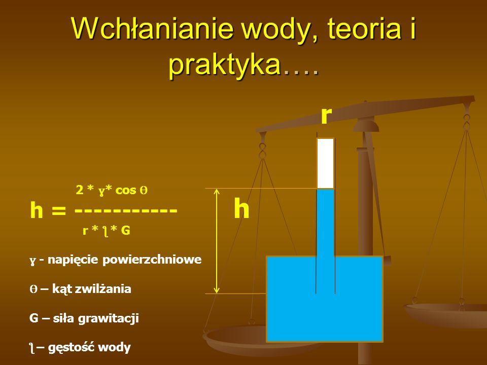 Wchłanianie wody, teoria i praktyka…. h r 2 * ɣ * cos Ɵ h = ----------- r * ƪ * G ɣ - napięcie powierzchniowe Ɵ – kąt zwilżania G – siła grawitacji ƪ