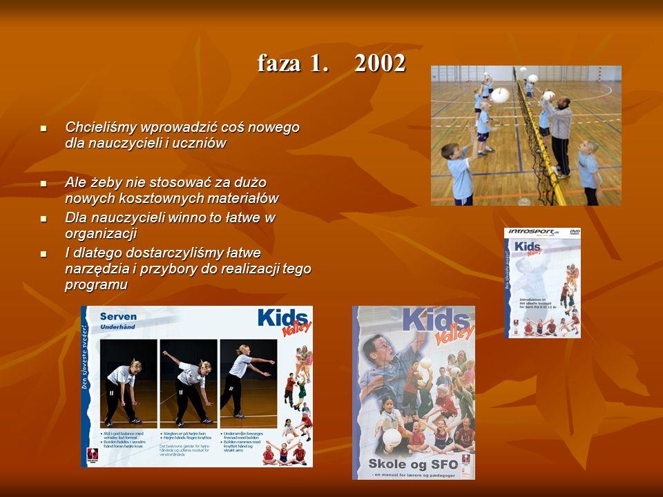 Program dla szkół na lata 2007- 2011 jeszcze raz realizujemy tę samą strategię.