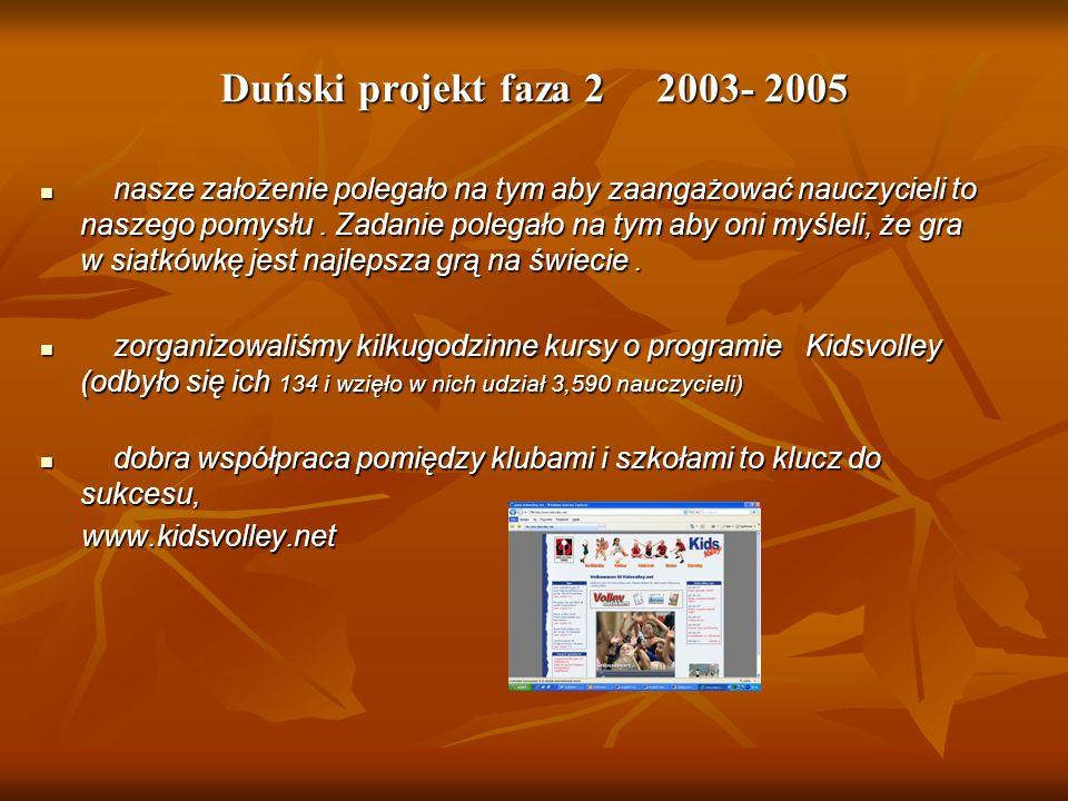 faza 1. 2002 Chcieliśmy wprowadzić coś nowego dla nauczycieli i uczniów Chcieliśmy wprowadzić coś nowego dla nauczycieli i uczniów Ale żeby nie stosow