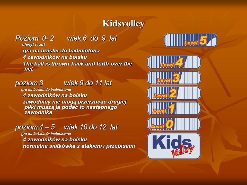 Kidsplayers 2006