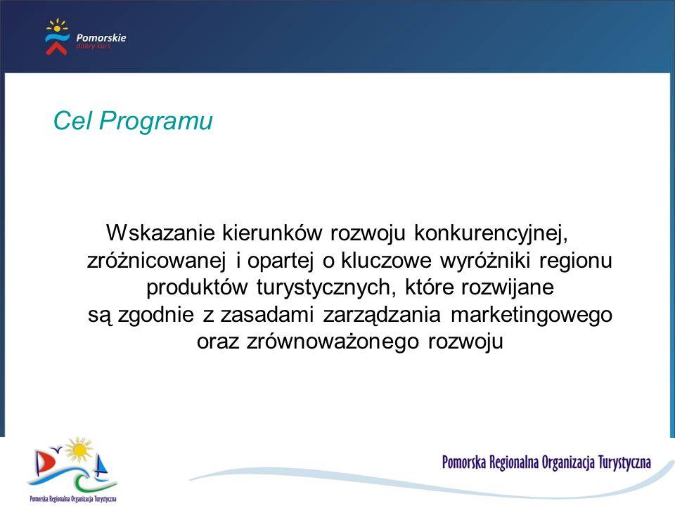 Cel Programu Wskazanie kierunków rozwoju konkurencyjnej, zróżnicowanej i opartej o kluczowe wyróżniki regionu produktów turystycznych, które rozwijane są zgodnie z zasadami zarządzania marketingowego oraz zrównoważonego rozwoju