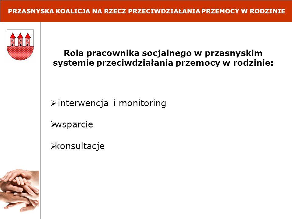 Rola pracownika socjalnego w przasnyskim systemie przeciwdziałania przemocy w rodzinie: interwencja i monitoring wsparcie konsultacje PRZASNYSKA KOALI