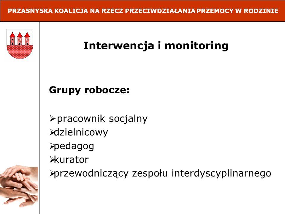 Interwencja i monitoring Grupy robocze: pracownik socjalny dzielnicowy pedagog kurator przewodniczący zespołu interdyscyplinarnego PRZASNYSKA KOALICJA