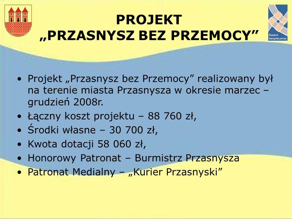 PROJEKT PRZASNYSZ BEZ PRZEMOCY Projekt Przasnysz bez Przemocy realizowany był na terenie miasta Przasnysza w okresie marzec – grudzień 2008r. Łączny k
