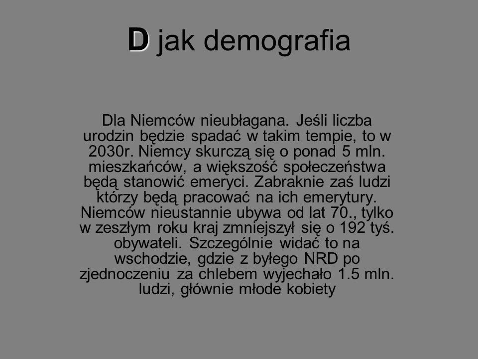 D D jak demografia Dla Niemców nieubłagana.