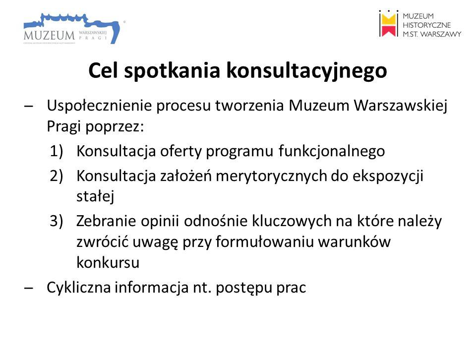 Cel spotkania konsultacyjnego ̶Uspołecznienie procesu tworzenia Muzeum Warszawskiej Pragi poprzez: 1)Konsultacja oferty programu funkcjonalnego 2)Kons