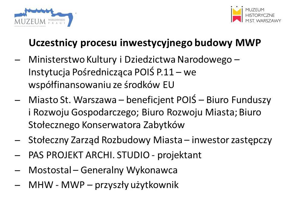 Uczestnicy procesu inwestycyjnego budowy MWP ̶Ministerstwo Kultury i Dziedzictwa Narodowego – Instytucja Pośrednicząca POIŚ P.11 – we współfinansowani