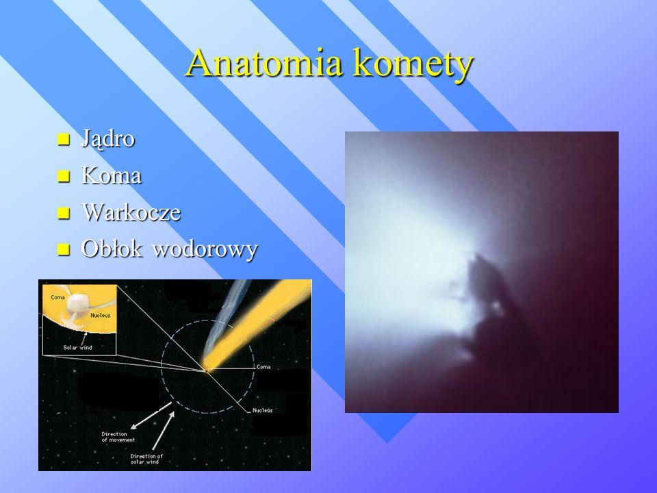 Anatomia komety Jądro Jądro Koma Koma Warkocze Warkocze Obłok wodorowy Obłok wodorowy