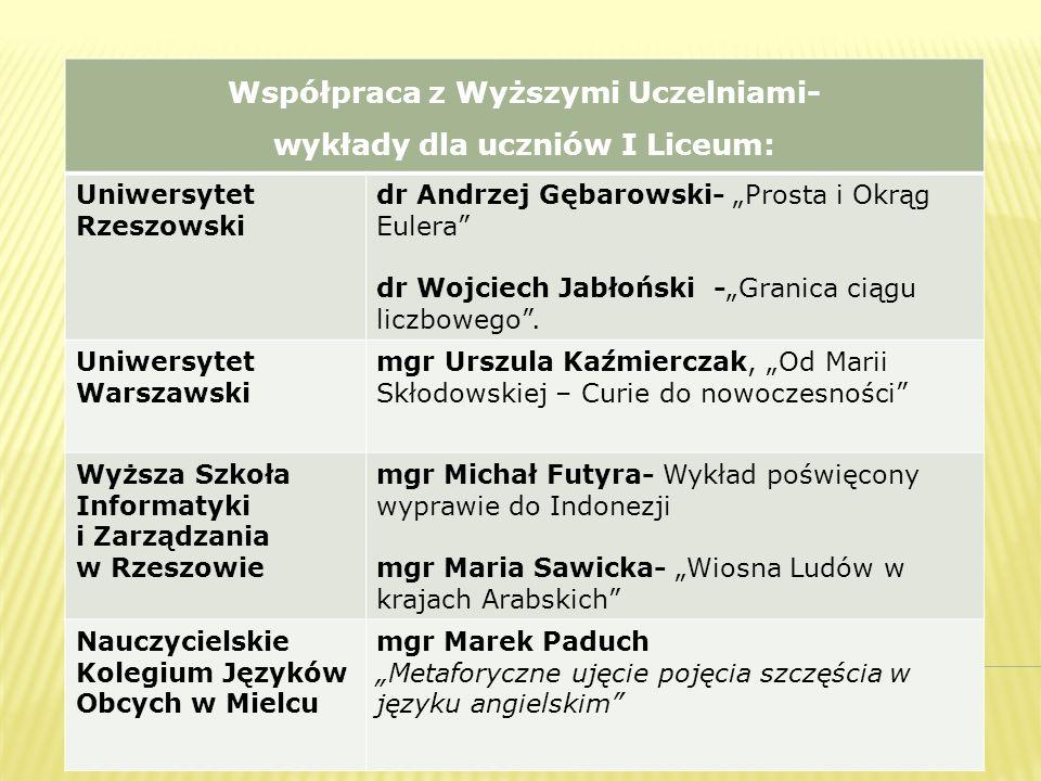 Współpraca z Wyższymi Uczelniami- wykłady dla uczniów I Liceum: Uniwersytet Rzeszowski dr Andrzej Gębarowski- Prosta i Okrąg Eulera dr Wojciech Jabłoń