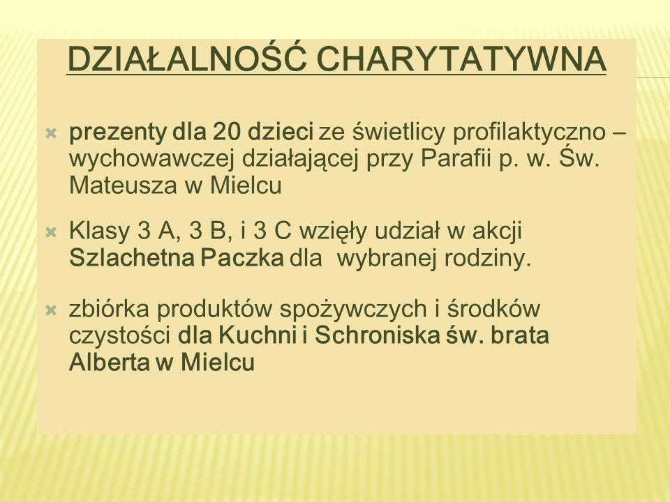 DZIAŁALNOŚĆ CHARYTATYWNA prezenty dla 20 dzieci ze świetlicy profilaktyczno – wychowawczej działającej przy Parafii p. w. Św. Mateusza w Mielcu Klasy