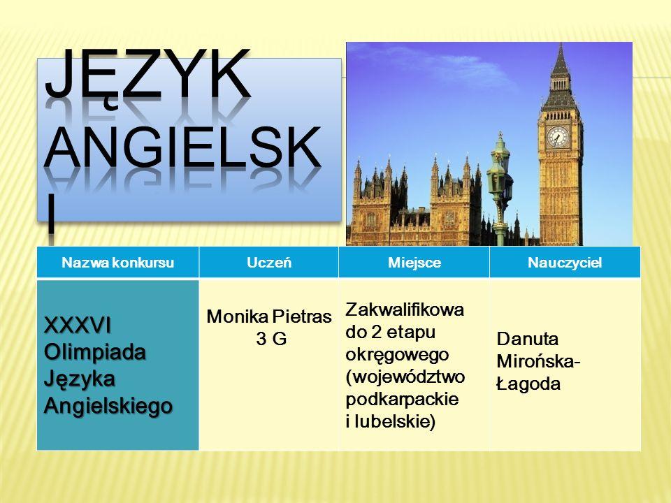 Nazwa konkursuUczeńMiejsceNauczyciel XXXVI Olimpiada Języka Angielskiego Monika Pietras 3 G Zakwalifikowa do 2 etapu okręgowego (województwo podkarpac