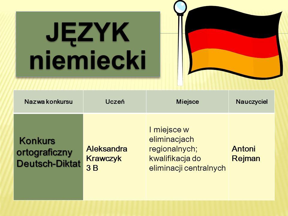 JĘZYK niemiecki Nazwa konkursuUczeńMiejsceNauczyciel Konkurs ortograficzny Deutsch-Diktat Konkurs ortograficzny Deutsch-Diktat Aleksandra Krawczyk 3 B