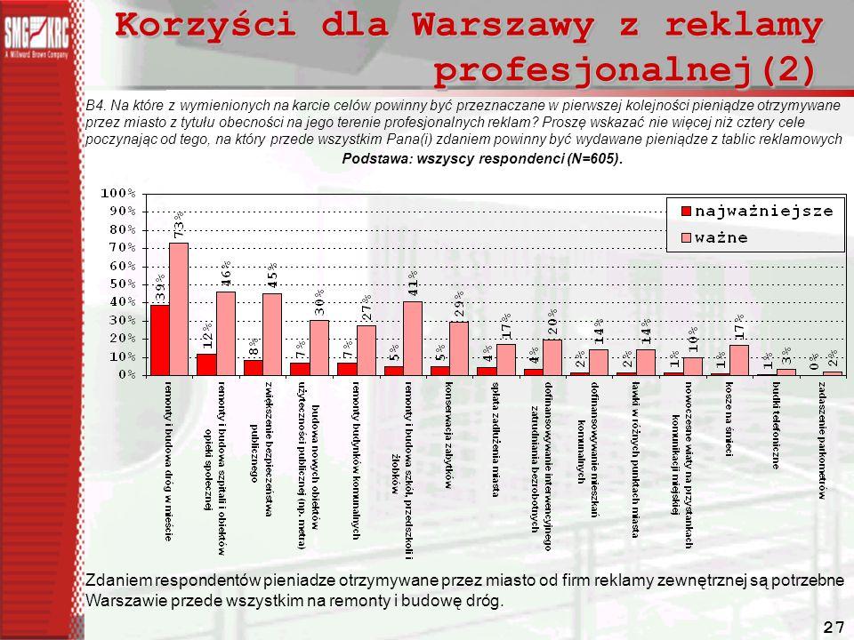 27 Korzyści dla Warszawy z reklamy profesjonalnej(2) B4.
