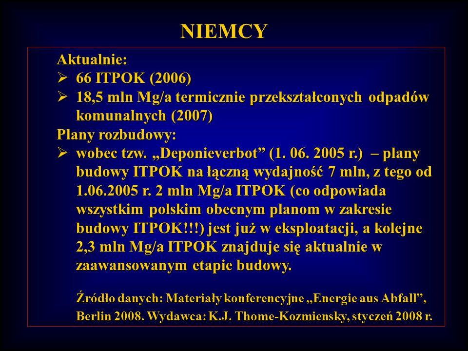 Aktualnie: 66 ITPOK (2006) 66 ITPOK (2006) 18,5 mln Mg/a termicznie przekształconych odpadów komunalnych (2007) 18,5 mln Mg/a termicznie przekształcon