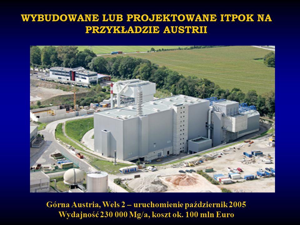 WYBUDOWANE LUB PROJEKTOWANE ITPOK NA PRZYKŁADZIE AUSTRII Górna Austria, Wels 2 – uruchomienie październik 2005 Wydajność 230 000 Mg/a, koszt ok. 100 m