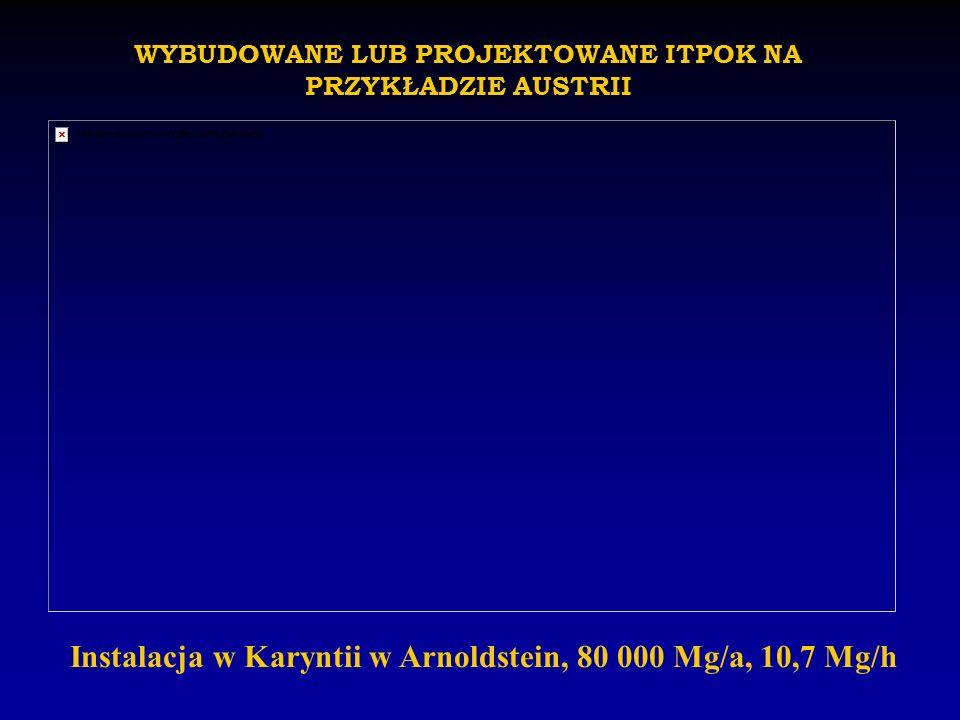 WYBUDOWANE LUB PROJEKTOWANE ITPOK NA PRZYKŁADZIE AUSTRII Instalacja w Karyntii w Arnoldstein, 80 000 Mg/a, 10,7 Mg/h