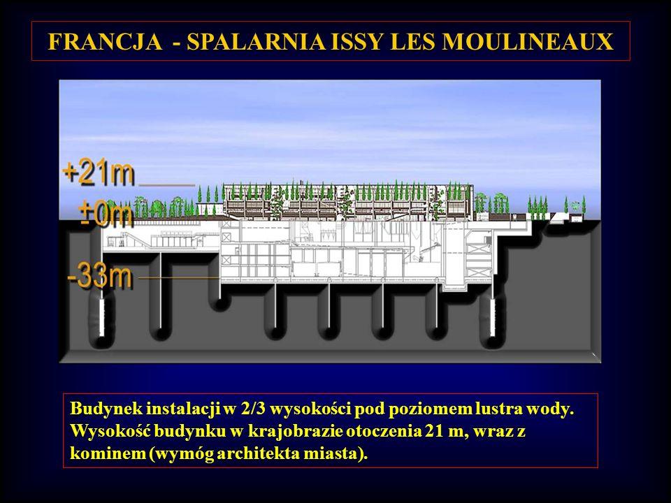 FRANCJA - SPALARNIA ISSY LES MOULINEAUX Budynek instalacji w 2/3 wysokości pod poziomem lustra wody. Wysokość budynku w krajobrazie otoczenia 21 m, wr