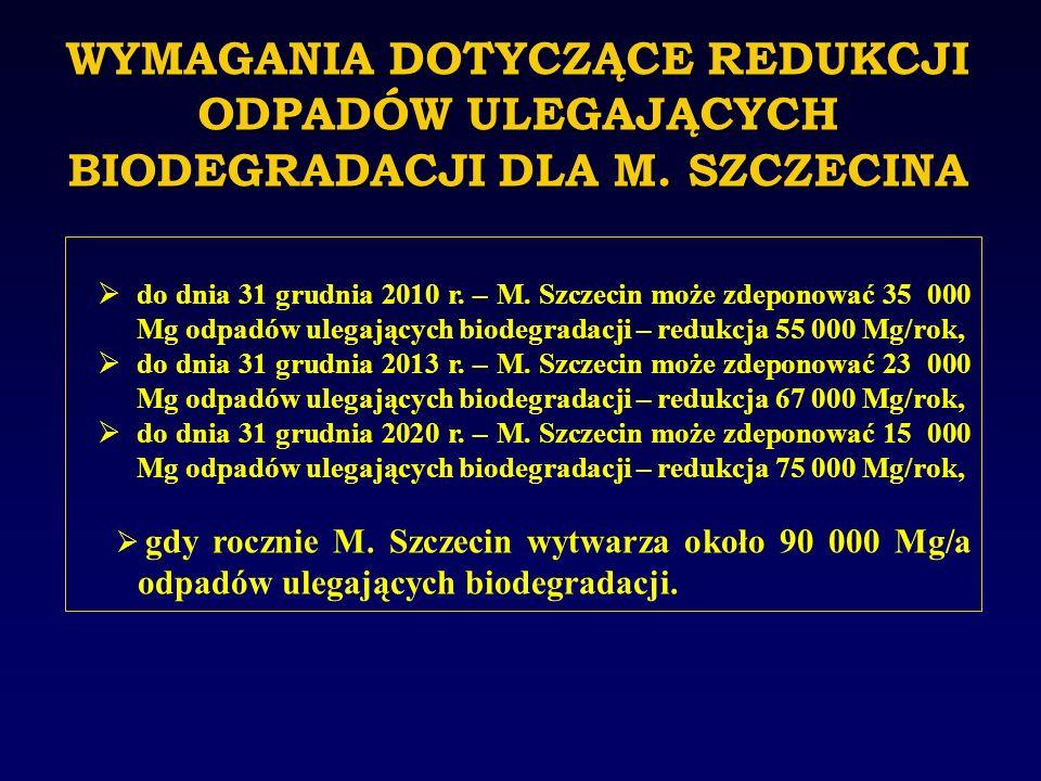 WYMAGANIA DOTYCZĄCE REDUKCJI ODPADÓW ULEGAJĄCYCH BIODEGRADACJI DLA M. SZCZECINA do dnia 31 grudnia 2010 r. – M. Szczecin może zdeponować 35 000 Mg odp