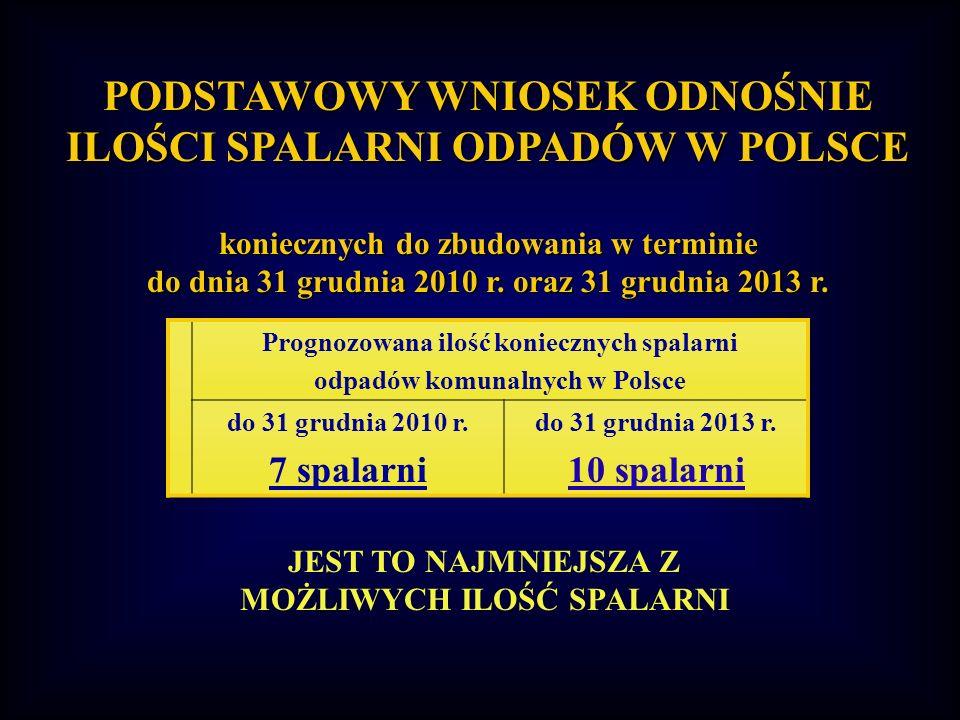 PODSTAWOWY WNIOSEK ODNOŚNIE ILOŚCI SPALARNI ODPADÓW W POLSCE koniecznych do zbudowania w terminie do dnia 31 grudnia 2010 r. oraz 31 grudnia 2013 r. P