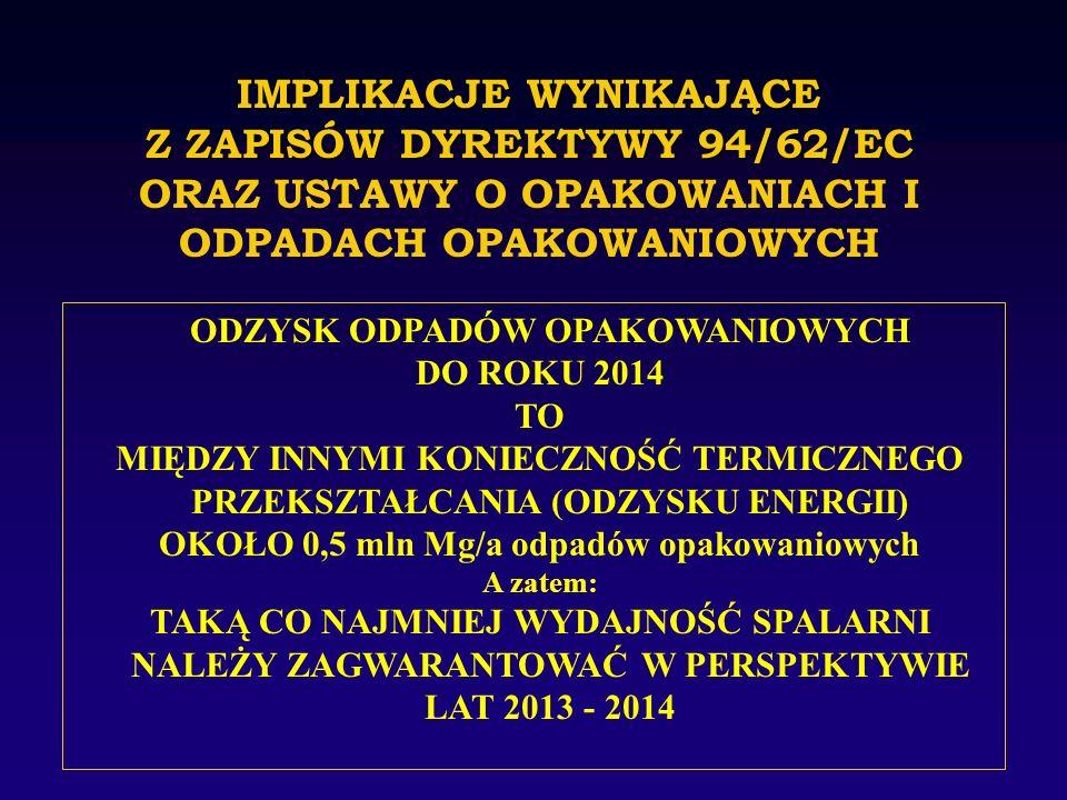IMPLIKACJE WYNIKAJĄCE Z ZAPISÓW DYREKTYWY 94/62/EC ORAZ USTAWY O OPAKOWANIACH I ODPADACH OPAKOWANIOWYCH ODZYSK ODPADÓW OPAKOWANIOWYCH DO ROKU 2014 TO