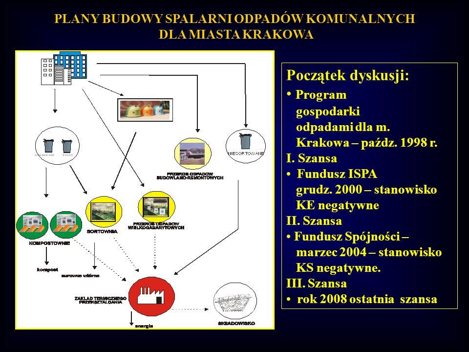 Początek dyskusji: Program gospodarki odpadami dla m. Krakowa – paźdz. 1998 r. I. Szansa Fundusz ISPA grudz. 2000 – stanowisko KE negatywne II. Szansa