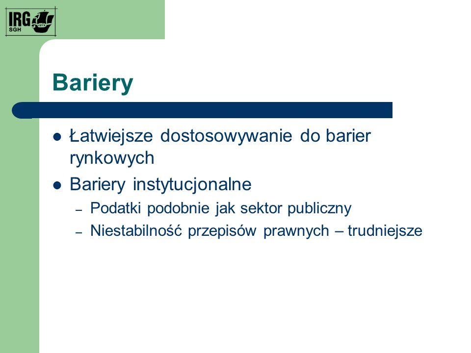 Bariery Łatwiejsze dostosowywanie do barier rynkowych Bariery instytucjonalne – Podatki podobnie jak sektor publiczny – Niestabilność przepisów prawnych – trudniejsze