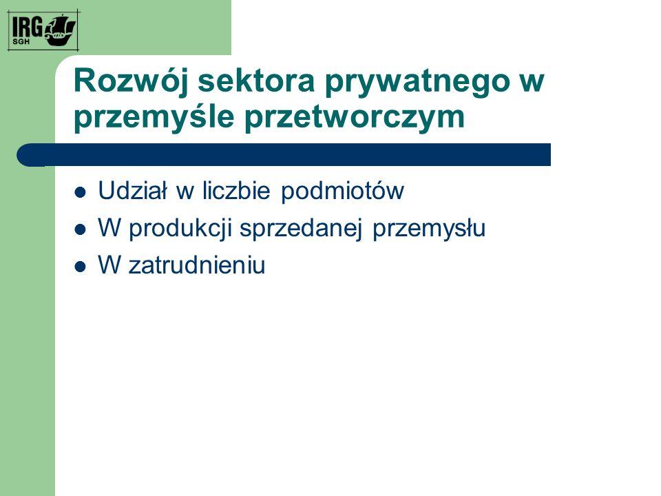 Rozwój sektora prywatnego w przemyśle przetworczym Udział w liczbie podmiotów W produkcji sprzedanej przemysłu W zatrudnieniu