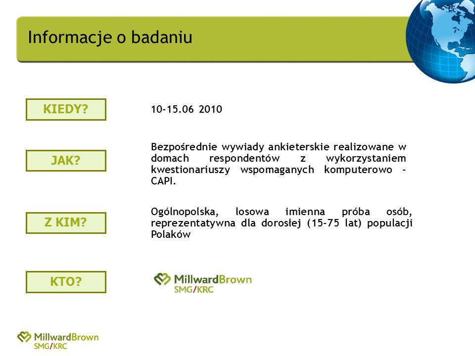 Informacje o badaniu 10-15.06 2010 Bezpośrednie wywiady ankieterskie realizowane w domach respondentów z wykorzystaniem kwestionariuszy wspomaganych k
