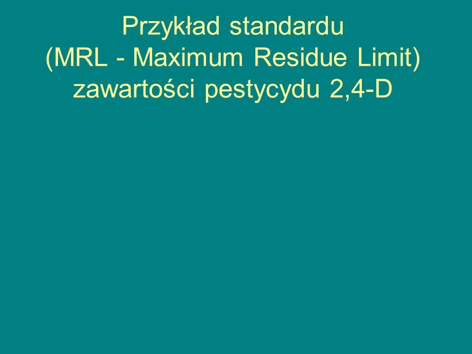 Przykład standardu (MRL - Maximum Residue Limit) zawartości pestycydu 2,4-D