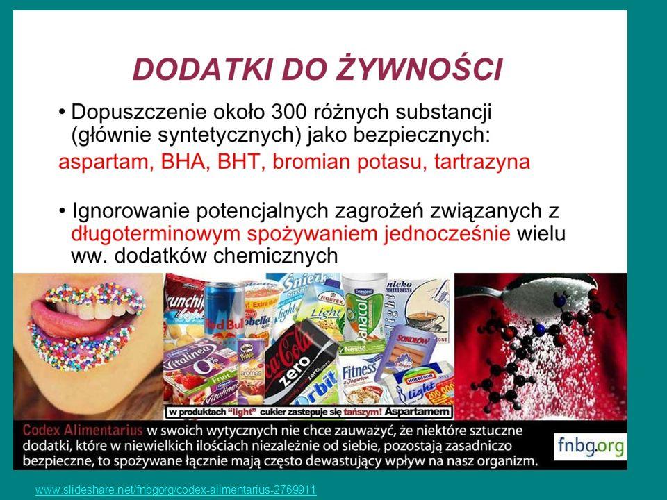 www.slideshare.net/fnbgorg/codex-alimentarius-2769911