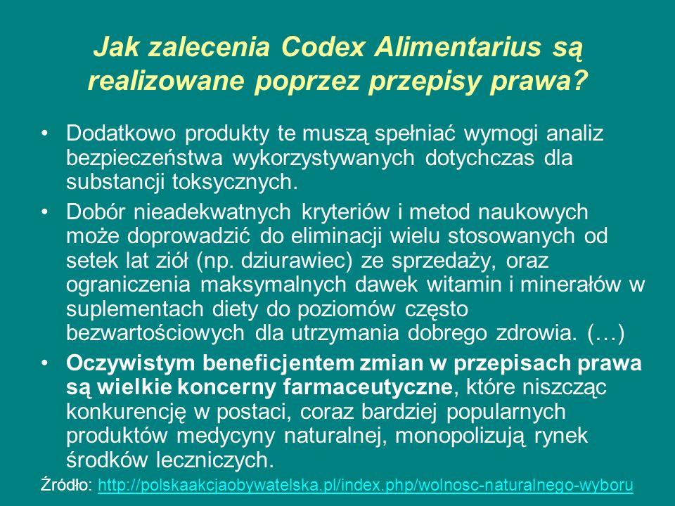 Jak zalecenia Codex Alimentarius są realizowane poprzez przepisy prawa? Dodatkowo produkty te muszą spełniać wymogi analiz bezpieczeństwa wykorzystywa