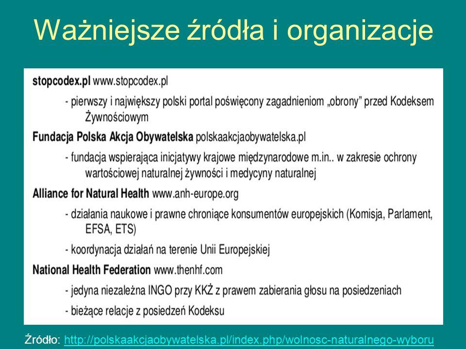Ważniejsze źródła i organizacje Źródło: http://polskaakcjaobywatelska.pl/index.php/wolnosc-naturalnego-wyboruhttp://polskaakcjaobywatelska.pl/index.ph