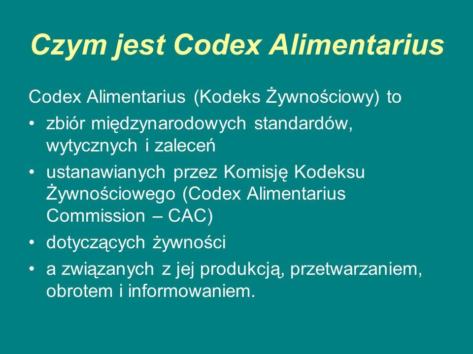 Czym jest Codex Alimentarius Codex Alimentarius (Kodeks Żywnościowy) to zbiór międzynarodowych standardów, wytycznych i zaleceń ustanawianych przez Ko
