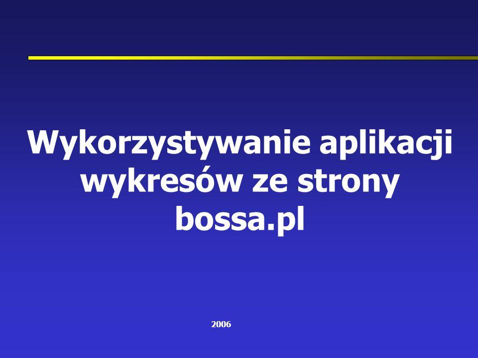 Wykorzystywanie aplikacji wykresów ze strony bossa.pl 2006