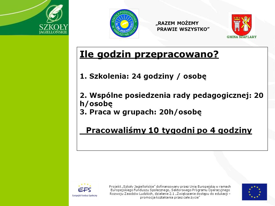 4 Projekt Szkoły Jagiellońskie dofinansowany przez Unię Europejską w ramach Europejskiego Funduszu Społecznego, Sektorowego Programu Operacyjnego Rozwoju Zasobów Ludzkich, działanie 2.1 Zwiększanie dostępu do edukacji – promocja kształcenia przez całe życie Ile godzin przepracowano.