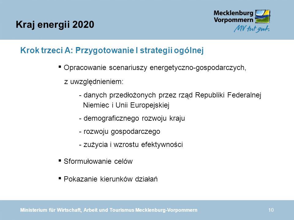 Ministerium für Wirtschaft, Arbeit und Tourismus Mecklenburg-Vorpommern10 Krok trzeci A: Przygotowanie I strategii ogólnej Opracowanie scenariuszy energetyczno-gospodarczych, z uwzględnieniem: - danych przedłożonych przez rząd Republiki Federalnej Niemiec i Unii Europejskiej - demograficznego rozwoju kraju - rozwoju gospodarczego - zużycia i wzrostu efektywności Sformułowanie celów Pokazanie kierunków działań Kraj energii 2020