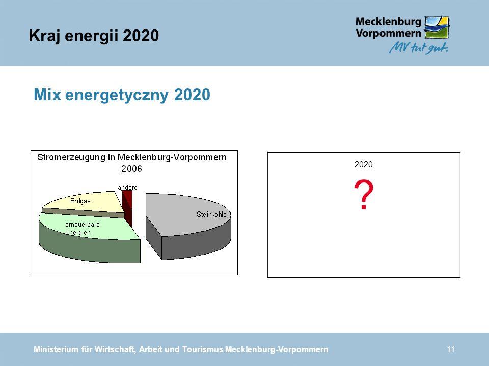 Ministerium für Wirtschaft, Arbeit und Tourismus Mecklenburg-Vorpommern11 Mix energetyczny 2020 2020 ? Kraj energii 2020