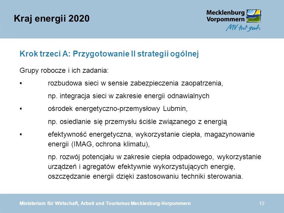 Ministerium für Wirtschaft, Arbeit und Tourismus Mecklenburg-Vorpommern12 Krok trzeci A: Przygotowanie II strategii ogólnej Grupy robocze i ich zadania: rozbudowa sieci w sensie zabezpieczenia zaopatrzenia, np.