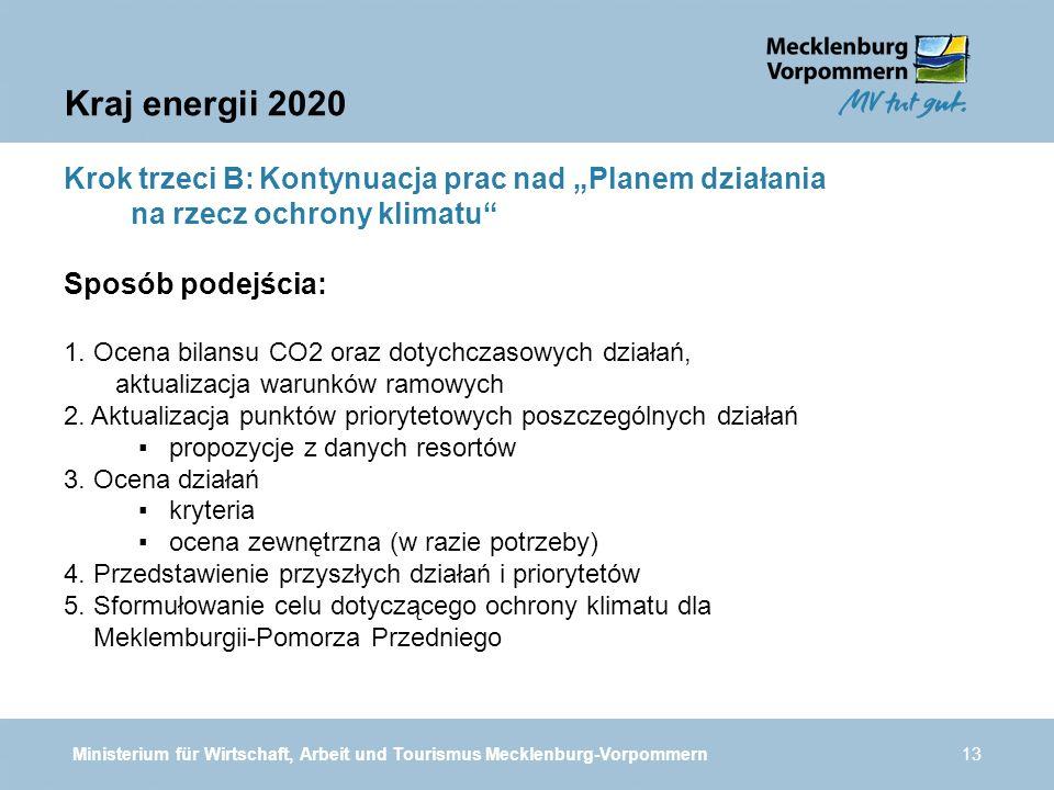 Ministerium für Wirtschaft, Arbeit und Tourismus Mecklenburg-Vorpommern13 Kraj energii 2020 Krok trzeci B: Kontynuacja prac nad Planem działania na rzecz ochrony klimatu Sposób podejścia: 1.