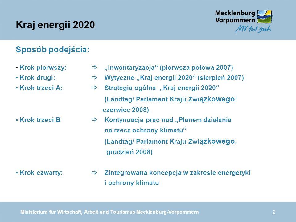 Ministerium für Wirtschaft, Arbeit und Tourismus Mecklenburg-Vorpommern2 Sposób podejścia: Krok pierwszy: Inwentaryzacja (pierwsza połowa 2007) Krok drugi: Wytyczne Kraj energii 2020 (sierpień 2007) Krok trzeci A: Strategia ogólna Kraj energii 2020 (Landtag/ Parlament Kraju Zwi ązkowego : czerwiec 2008) Krok trzeci B Kontynuacja prac nad Planem działania na rzecz ochrony klimatu (Landtag/ Parlament Kraju Zwi ązkowego : grudzień 2008) Krok czwarty: Zintegrowana koncepcja w zakresie energetyki i ochrony klimatu Kraj energii 2020