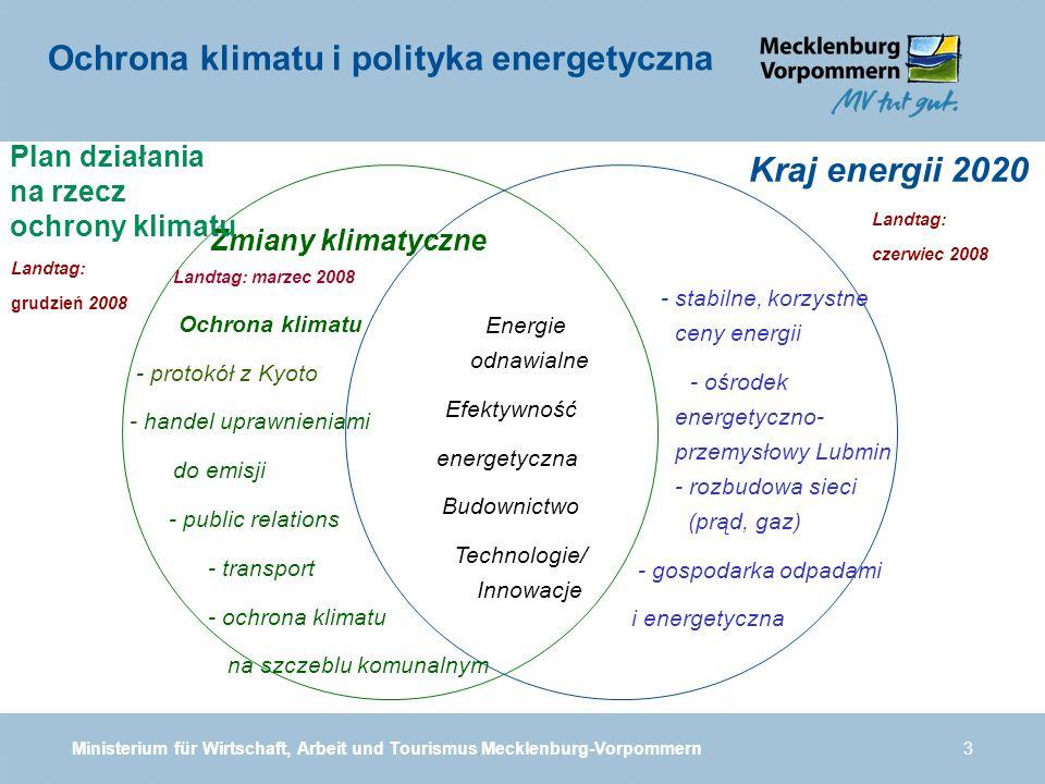 Ministerium für Wirtschaft, Arbeit und Tourismus Mecklenburg-Vorpommern3 Zmiany klimatyczne Landtag: marzec 2008 Ochrona klimatu - protokół z Kyoto -