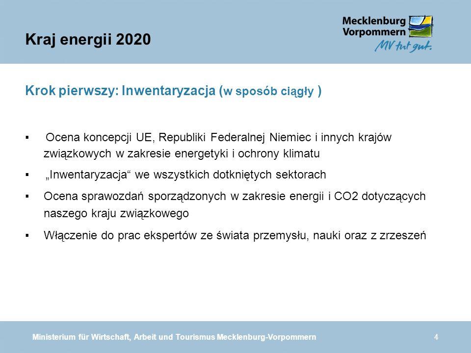 Ministerium für Wirtschaft, Arbeit und Tourismus Mecklenburg-Vorpommern4 Krok pierwszy: Inwentaryzacja ( w sposób ciągły ) Ocena koncepcji UE, Republi