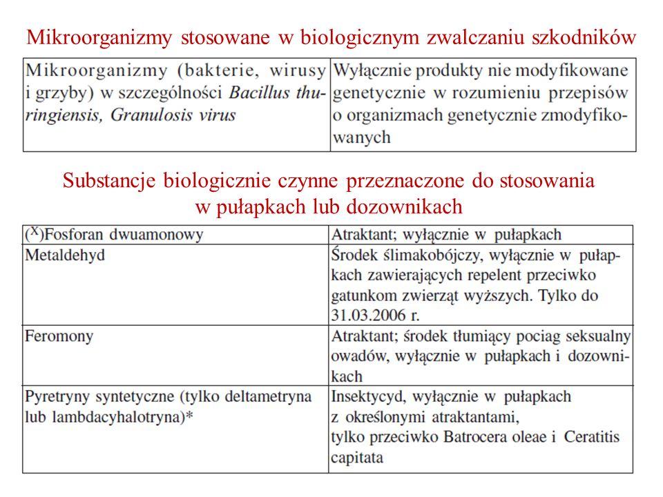 Mikroorganizmy stosowane w biologicznym zwalczaniu szkodników Substancje biologicznie czynne przeznaczone do stosowania w pułapkach lub dozownikach