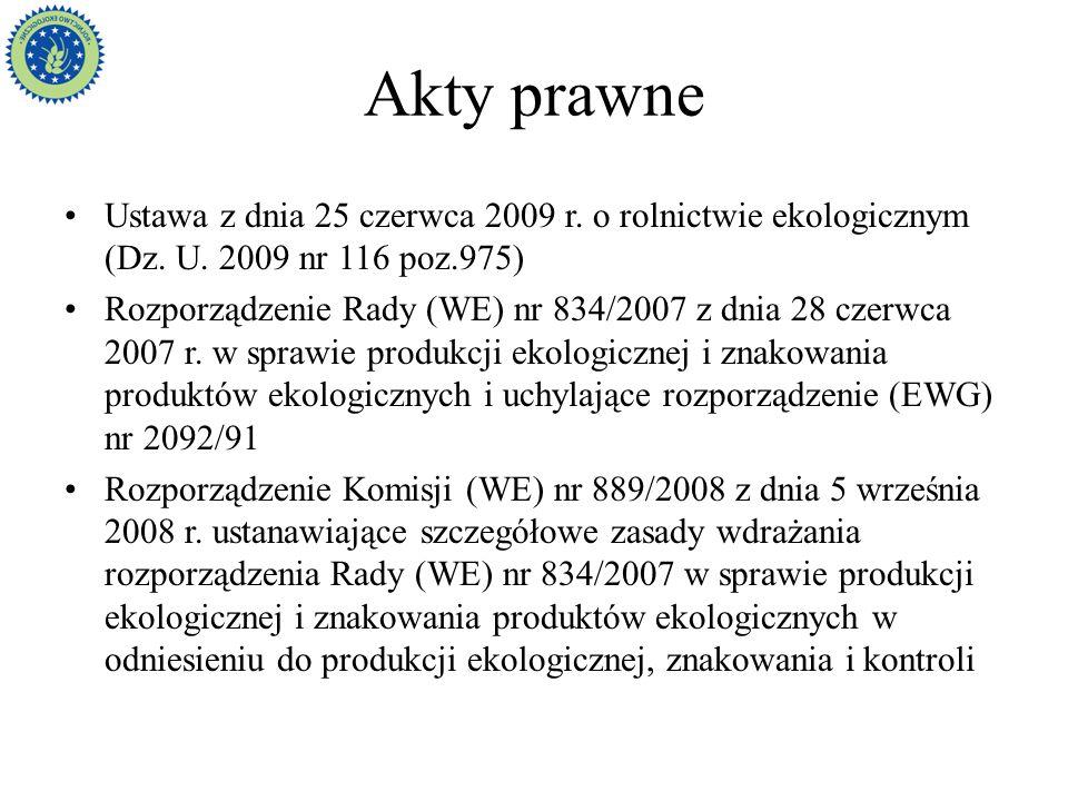 Akty prawne Ustawa z dnia 25 czerwca 2009 r. o rolnictwie ekologicznym (Dz. U. 2009 nr 116 poz.975) Rozporządzenie Rady (WE) nr 834/2007 z dnia 28 cze