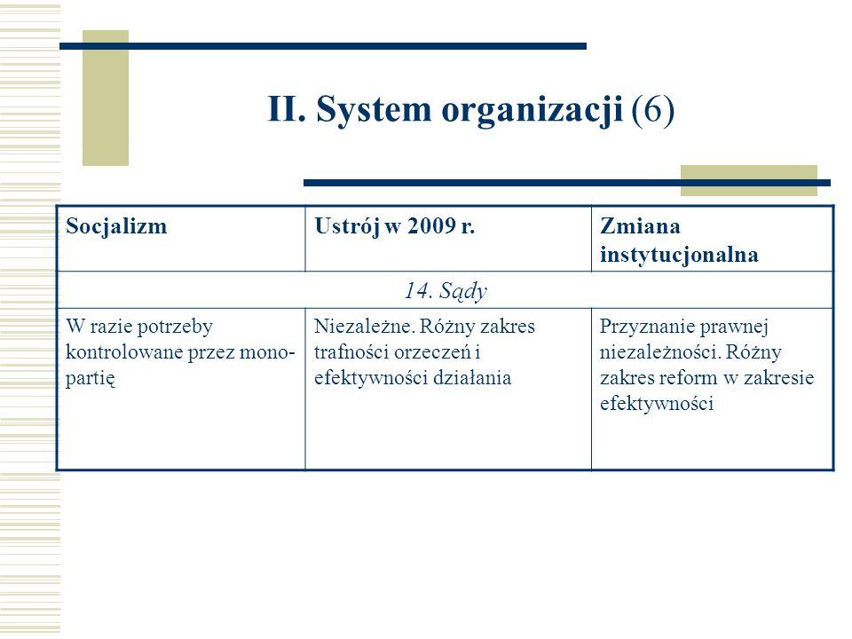 II. System organizacji (6) SocjalizmUstrój w 2009 r.Zmiana instytucjonalna 14. Sądy W razie potrzeby kontrolowane przez mono- partię Niezależne. Różny