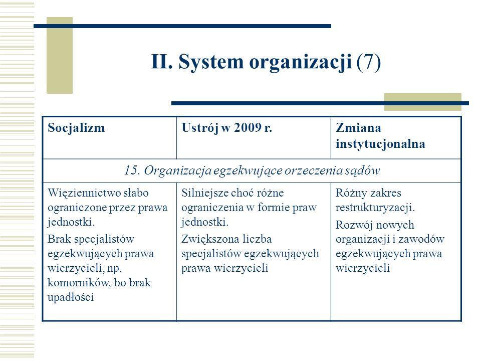 II. System organizacji (7) SocjalizmUstrój w 2009 r.Zmiana instytucjonalna 15. Organizacja egzekwujące orzeczenia sądów Więziennictwo słabo ograniczon