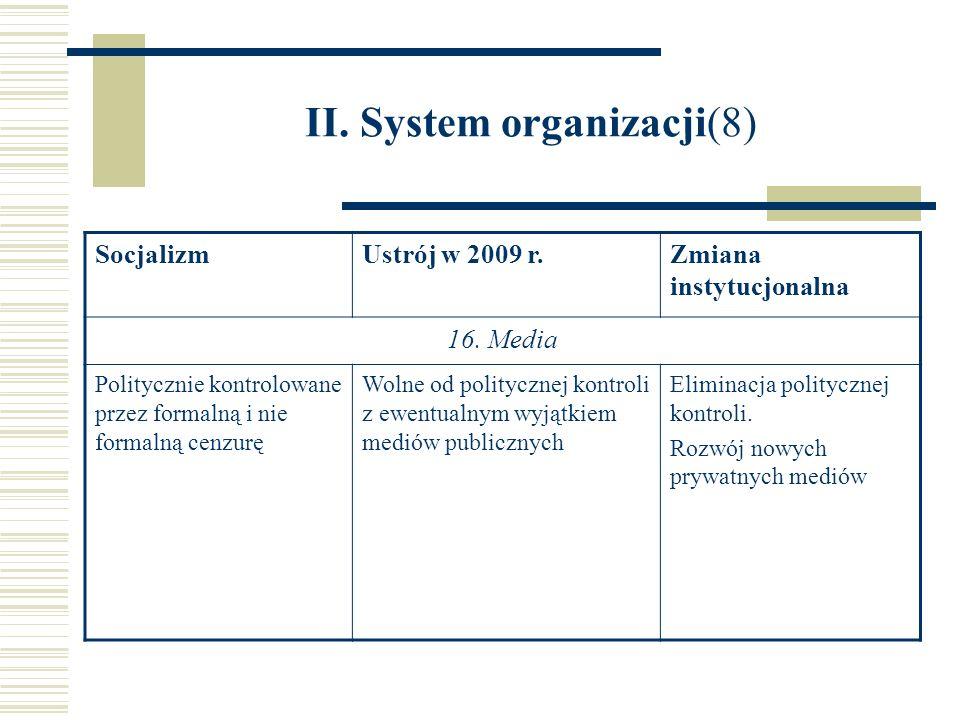 II. System organizacji(8) SocjalizmUstrój w 2009 r.Zmiana instytucjonalna 16. Media Politycznie kontrolowane przez formalną i nie formalną cenzurę Wol