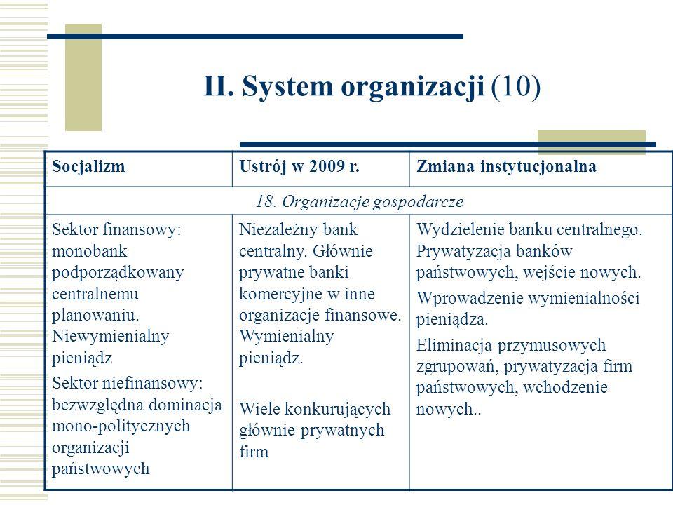 II. System organizacji (10) SocjalizmUstrój w 2009 r.Zmiana instytucjonalna 18. Organizacje gospodarcze Sektor finansowy: monobank podporządkowany cen