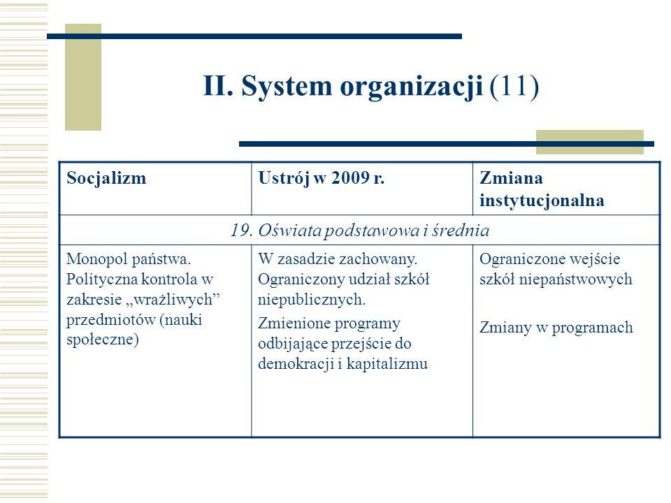 II. System organizacji (11) SocjalizmUstrój w 2009 r.Zmiana instytucjonalna 19. Oświata podstawowa i średnia Monopol państwa. Polityczna kontrola w za