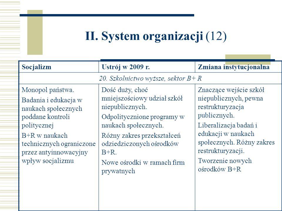 II. System organizacji (12) SocjalizmUstrój w 2009 r.Zmiana instytucjonalna 20. Szkolnictwo wyższe, sektor B+ R Monopol państwa. Badania i edukacja w